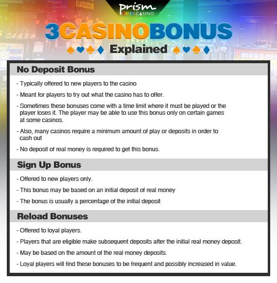 3-Casino-Bonus-Explained
